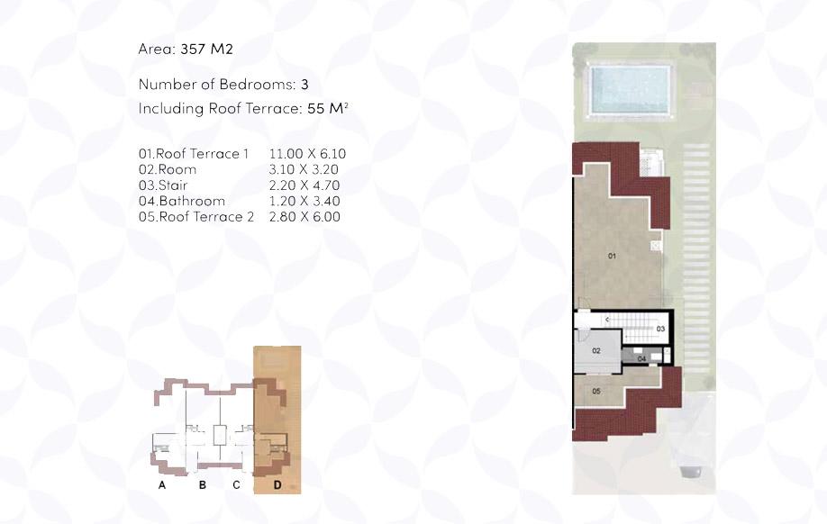 Town House '4' Corner - Penthouse